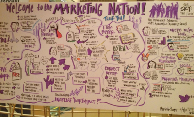 The Marketing Automation Conference: Marketo Summit, April 2013