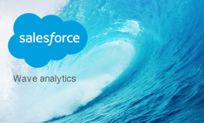 Exciting new release: The Salesforce Analytics Cloud – Wave