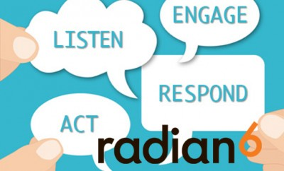 Social Media Monitoring with Salesforce's Radian6