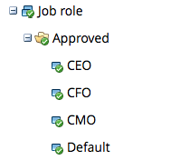 Approved Segments