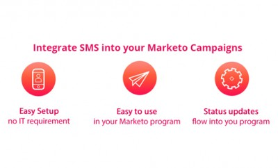 SMS + Marketo = 98% open rate, 36% CTR, no junk folder.  So what's stopping you ?
