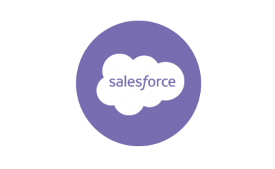 Digital Marketing, Marketo & Salesforce Part 1 of 4) Marketo + Salesforce = Awesomeness