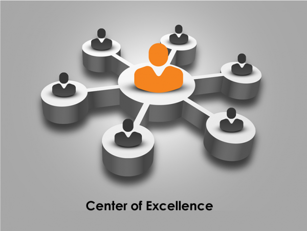 Build a Center of Excellence (CoE) to support your Digital Marketing activities